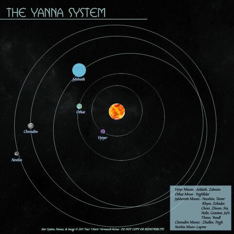 File:YannaSystem.jpg