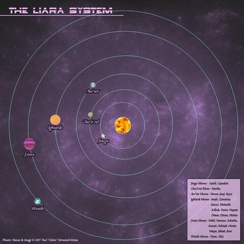 File:LiaraSystem.jpg