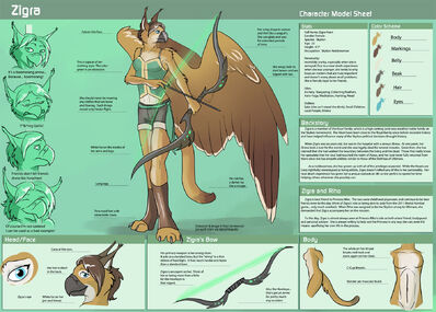 Zigra-charactersheet