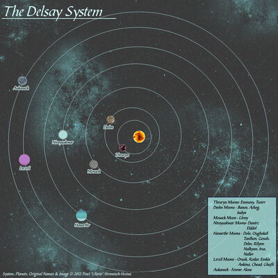 DelsaySystem copy
