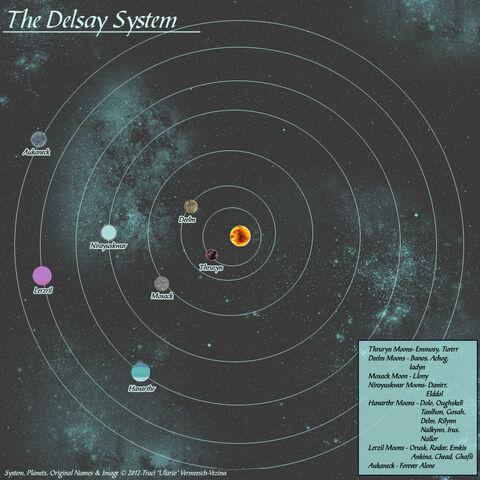 File:DelsaySystem copy.jpg