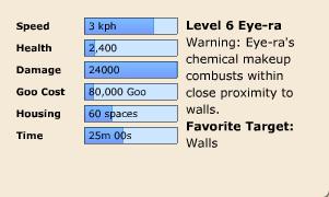 Eye-ra Stats