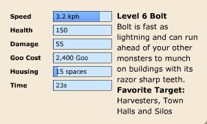 Bolt Stats