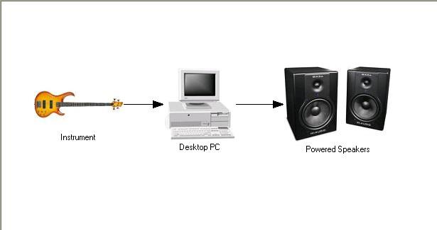 File:Simple Setup 2.jpg