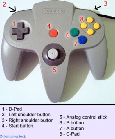 File:N64-controller-annotated.jpg