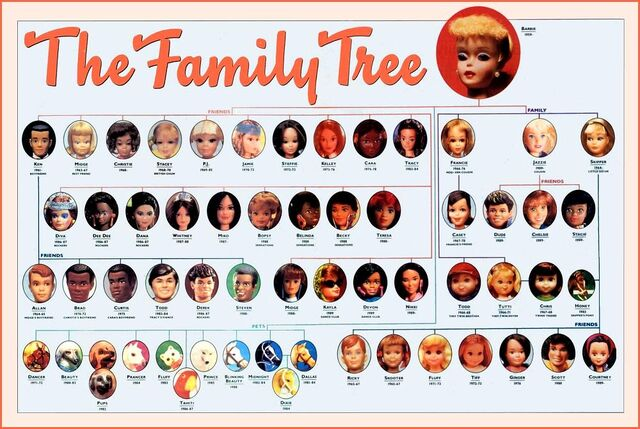 File:Barbie tree1.jpg