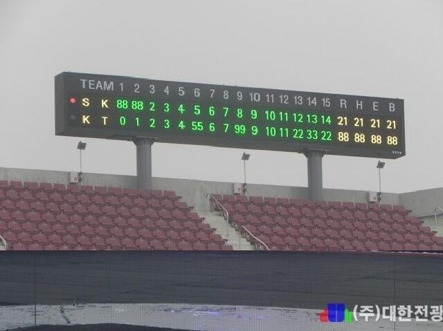File:New Suwon KT Wiz Park Sub Scoreboard.jpg