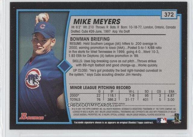 File:Mike Meyers.jpg