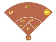 Baseball rf