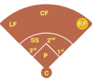 Right fielder