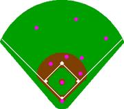 Baseballpositioning-shift
