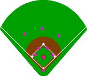Baseballpositioning-shallow
