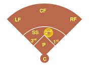 Baseball 2b