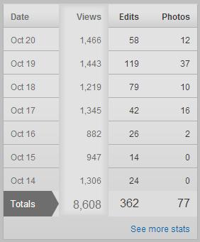 File:Statistics.png