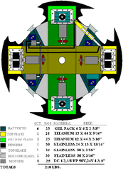 Terrorantuladiagram