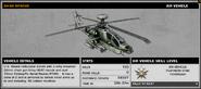 BFBC2 Apache Stats