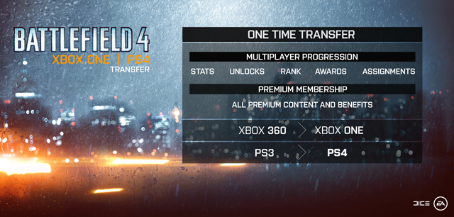 Battlefield 4 Stats and Premium Transfer Screenshot