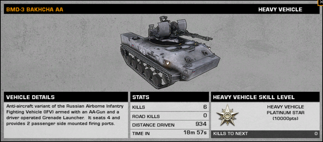 File:BFBC2 BMD-3 Bakhcha AA Stats.png