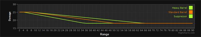 File:QBB-95 Range Graph BF3.png