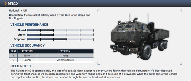 File:M142 Overview Notes.png