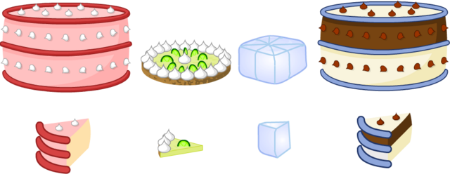 File:Evolution of the Cakes.png