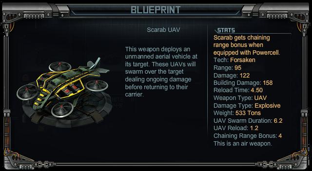 File:Scarab UAV Stats.png
