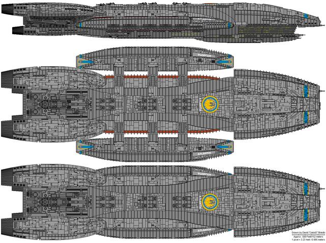 File:Atlantia Columbia Class.png