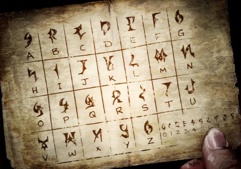 File:Alphabet Chart.jpg