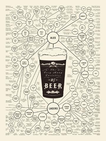 File:Poster beer 1300.jpg