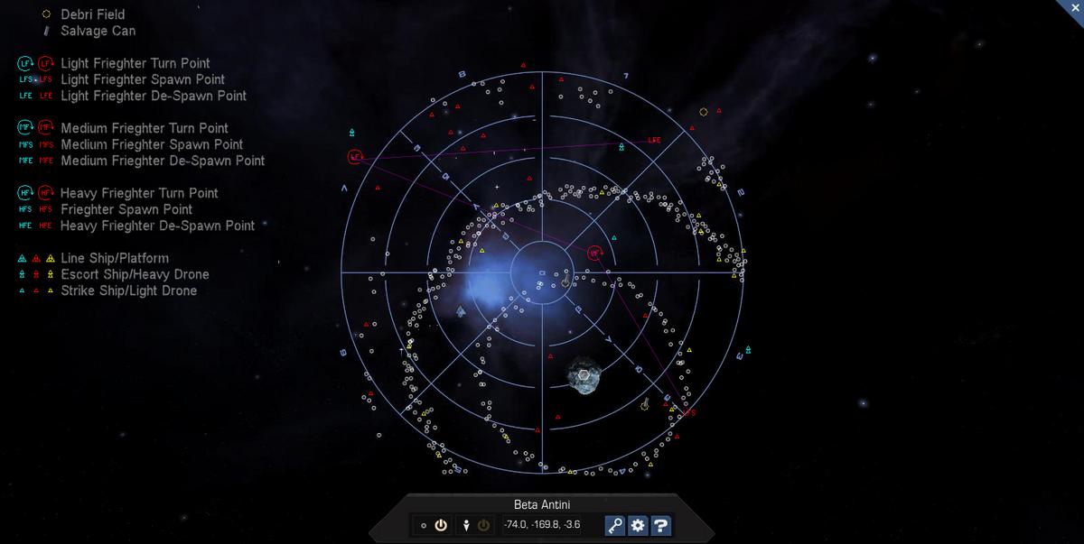 Beta Antini 3D System Map