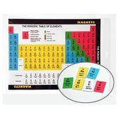 Periodicmagnet