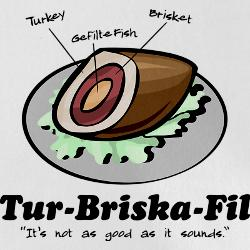File:Turbriskefil.png