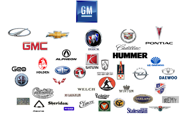 general motors brand biggest wikia fandom powered by wikia