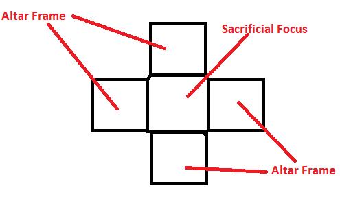 AltarFrameConstruction3