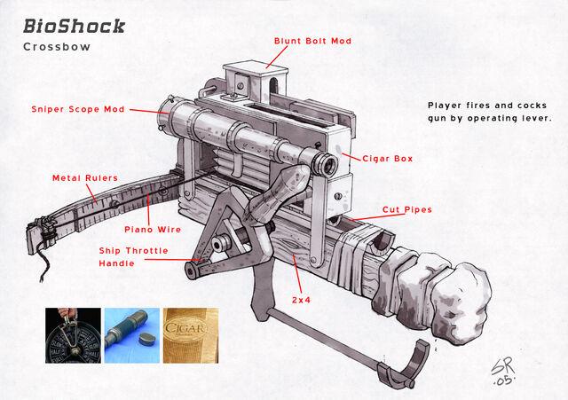 File:CrossbowSketch 01.jpg