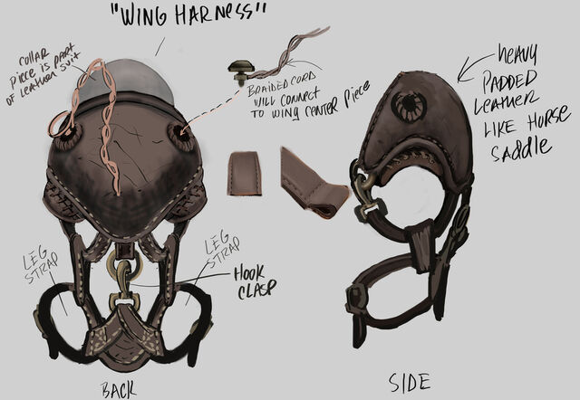File:Songbird Harness Concept.jpg