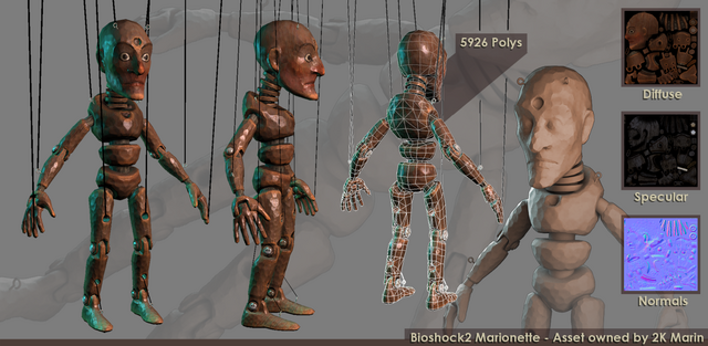 File:Bio2MarionetteModel.png