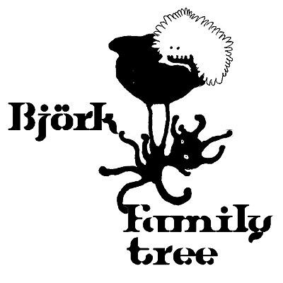 File:Family Tree.jpg