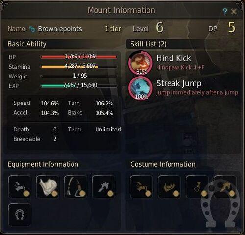File:Mount information.jpg