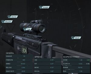 EMI ACOG Scope