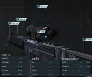 4X Ammo Counter Scope