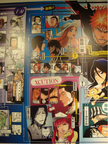 File:Bleach Relationships Chart 1.PNG
