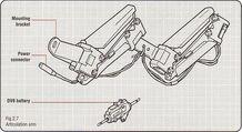 M56A2 Articulation Arm