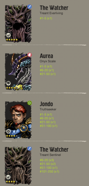 The Elemental Arena Rewards