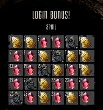 Login Bonus April