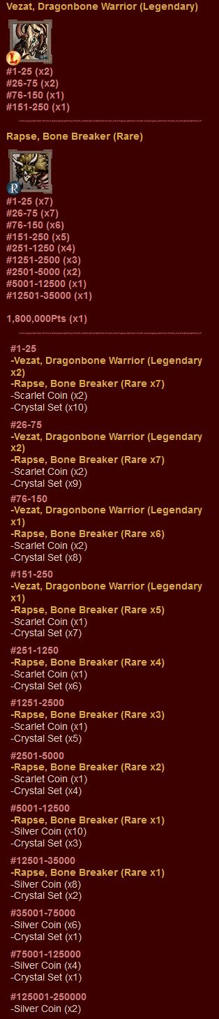 GOS11 Rewards