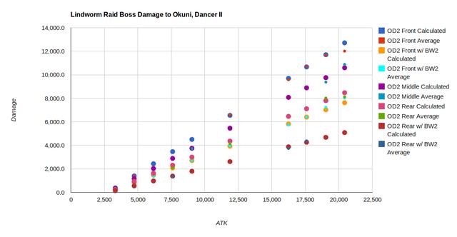 File:Lindworm damage to OD2.png