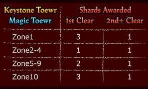 Shards Awards 12
