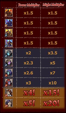File:ST3 Elite Multiplier.png