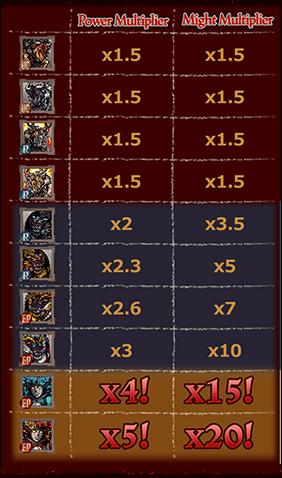 File:Elite bonus list.png